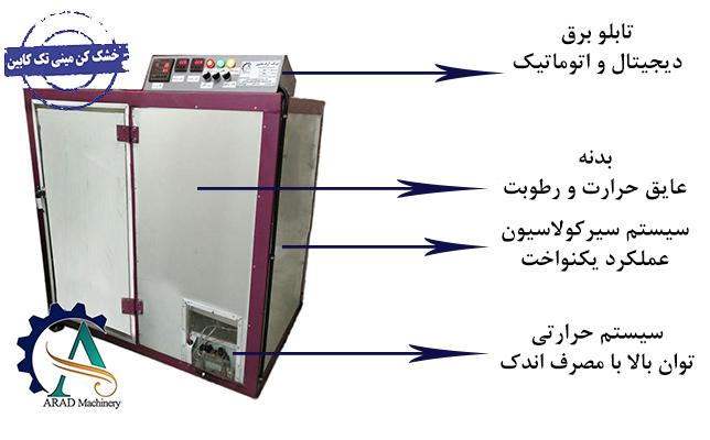 دستگاه خشک کن نیمه صنعتی